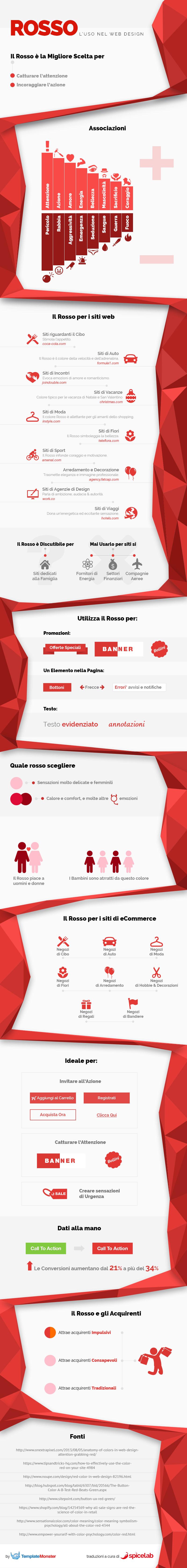 utilizzo del colore rosso nel web